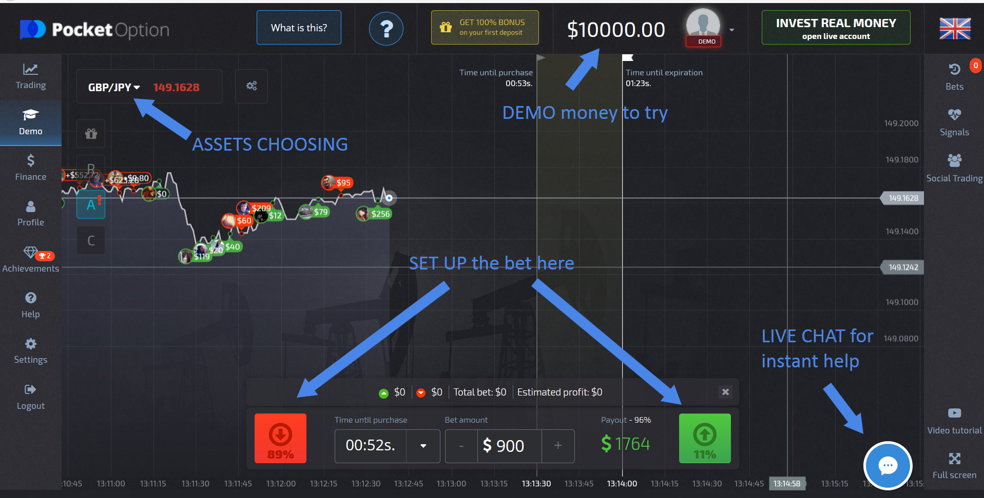pocketoption Detailed PocketOption platform manual! US Trading Welcome and No Deposit Bonus Available